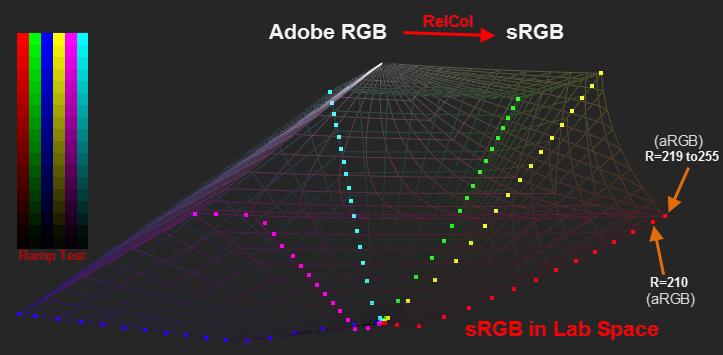 jc1RGB: Converting Adobe RGB to sRGB (Part 1)
