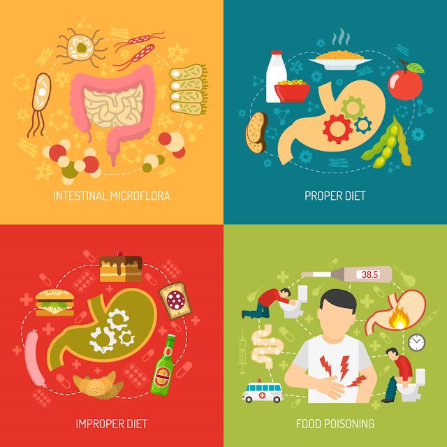 الحموضة المعوية بعد الأكل - الأسباب الشائعة