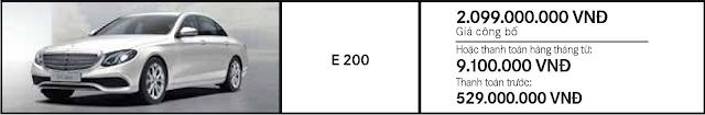 Giá xe Mercedes E200 2018 tại Mercedes Trường Chinh