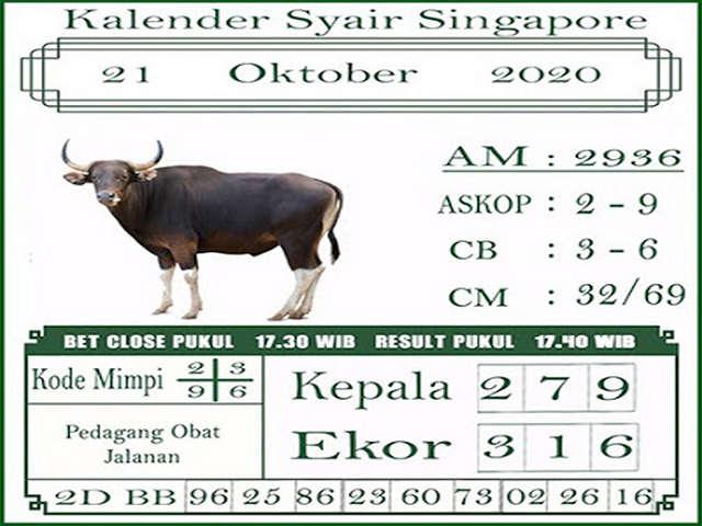 Kode syair Singapore Rabu 21 Oktober 2020 120