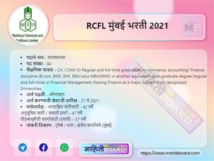 RCFL Mumbai Recruitment 2021