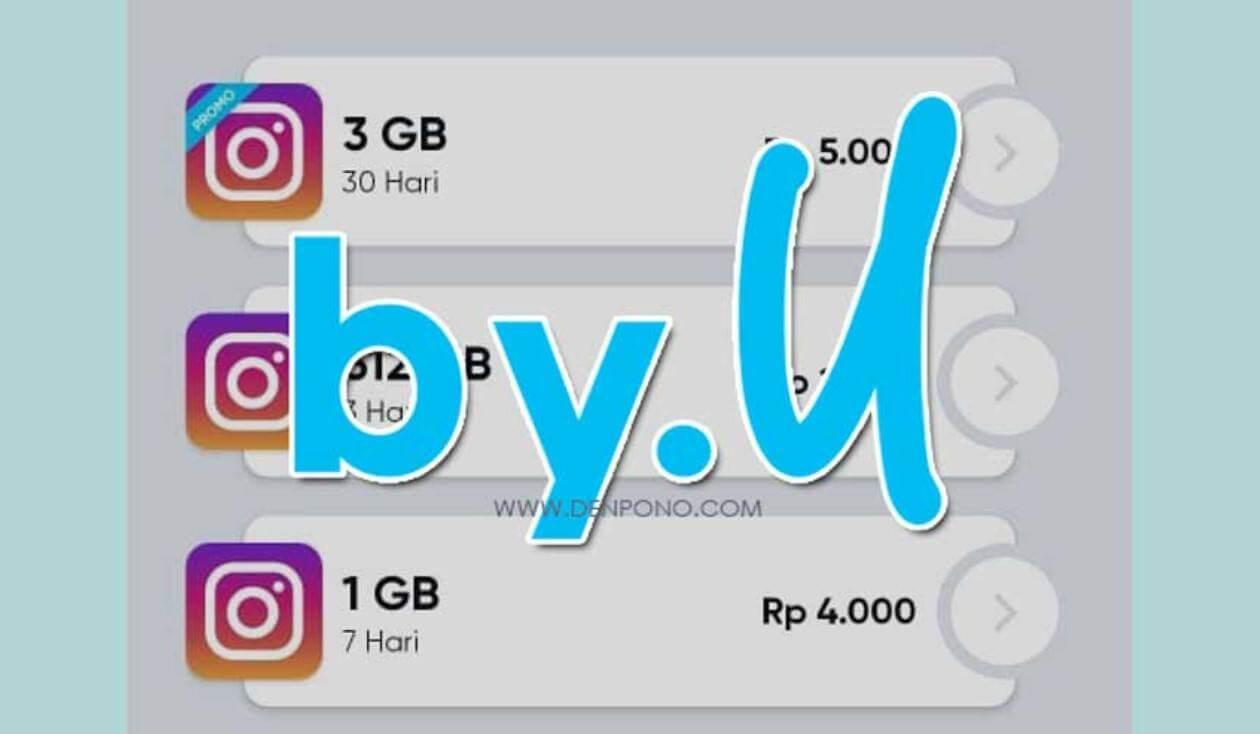 cara ubah kuota instagram by.u ke reguler