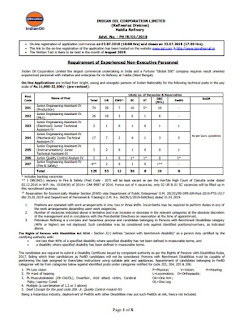 IOCL Haldia Recruitment 2019