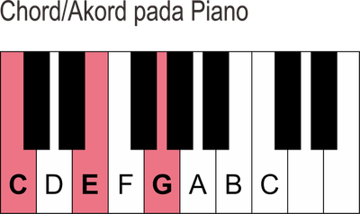 Chord/Akord Piano