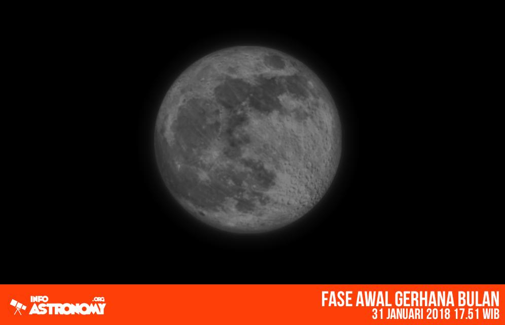Begini Proses Terjadinya Gerhana Bulan Total 31 Januari 2018 Info