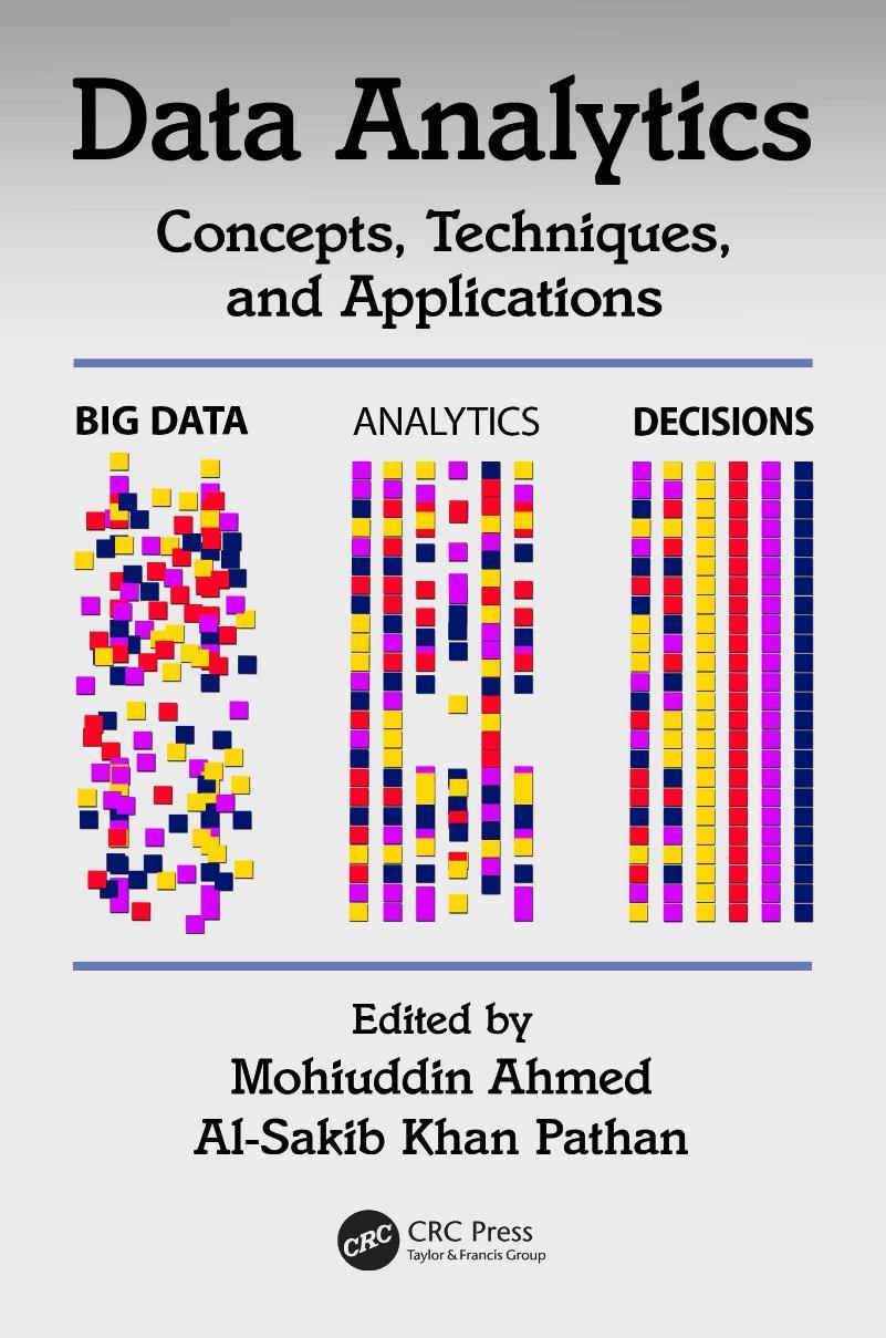Data Analytics – Mohiuddin Ahmed