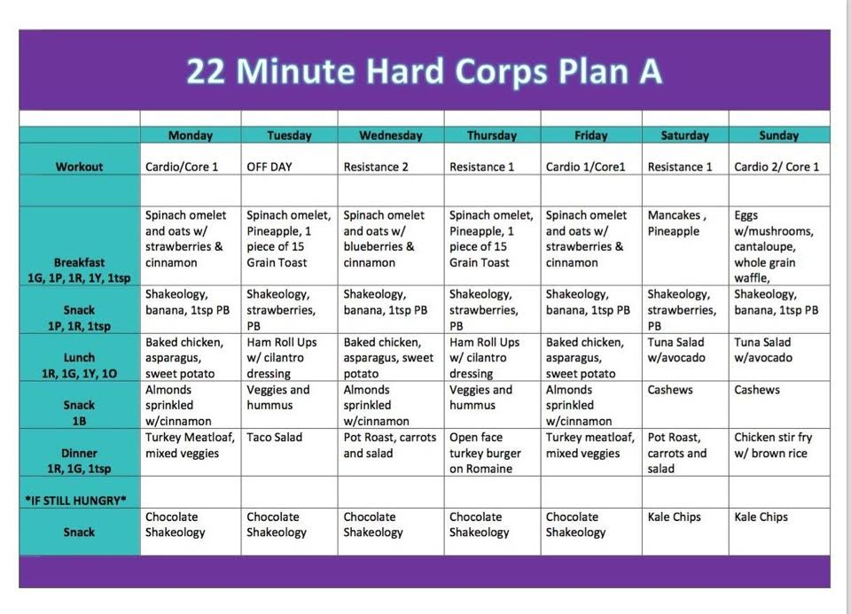 photo about 21 Day Fix Tally Sheets Printable called Staff members beachbody tally sheets