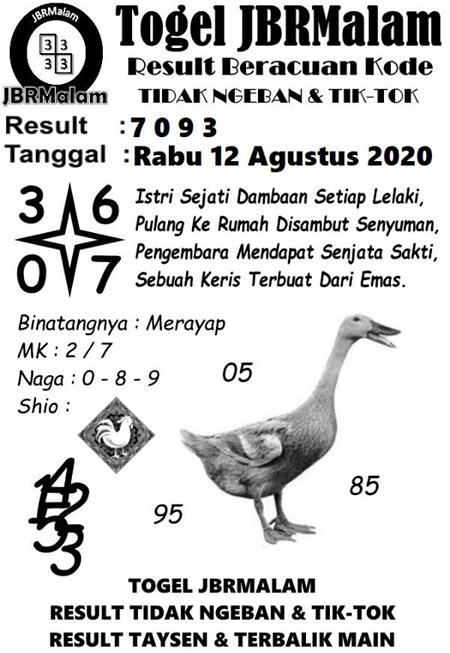 JBR Malam HK Rabu 12 Agustus 2020