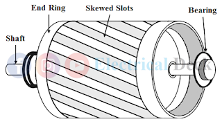 What is Crawling and Cogging of Induction Motor ?