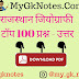 Rajasthan Geography Top 100 Question-Answer PDF in Hindi