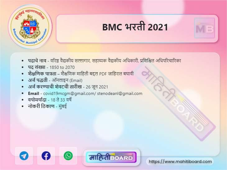 BMC Recruitment 2021