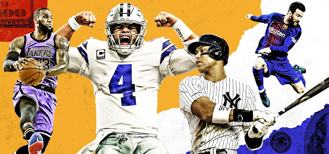 https://www.forbes.com/sites/kurtbadenhausen/2019/07/22/the-worlds-50-most-valuable-sports-teams-2019/#73def459283d