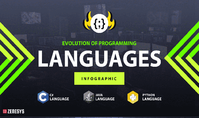 Evolution of Programming Languages #infographic