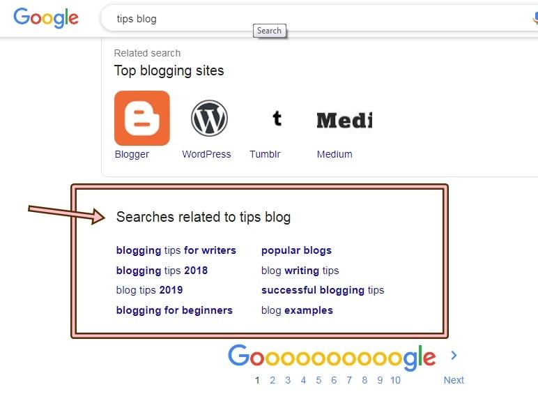tips blog entri personal