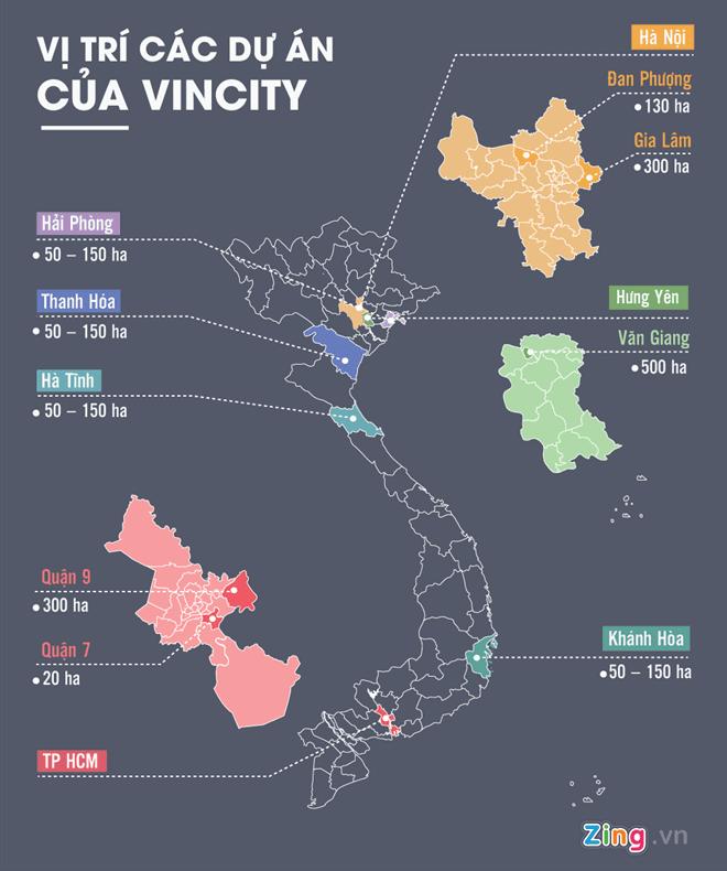 vincity location