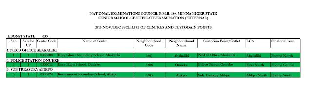 NECO GCE Examination Centers in Ebonyi State | SSCE External