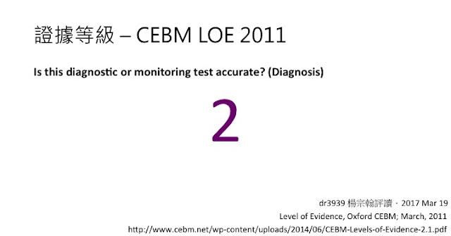 雙能量電腦斷層掃描診斷痛風的能力 診斷 文獻評讀 證據等級