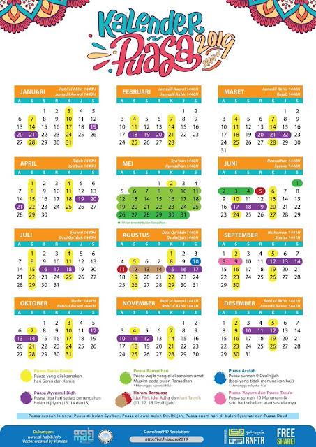Jadwal Buka Puasa, Imsak, Sholat Ramadhan 2019 - Guru BP