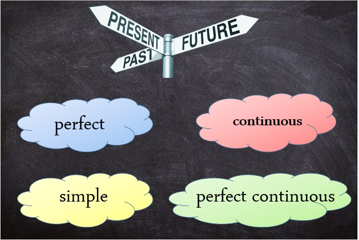 شرح قواعد الانجليزي