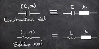 condensateur réel de capacité C ou une bobine réelle d'inductance L.