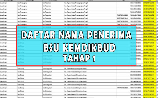 Daftar Nama Penerima Bantuan BSU Kemdikbud untuk Guru Non PNS