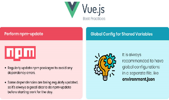 Vue.js Best Practices and Security #infographic