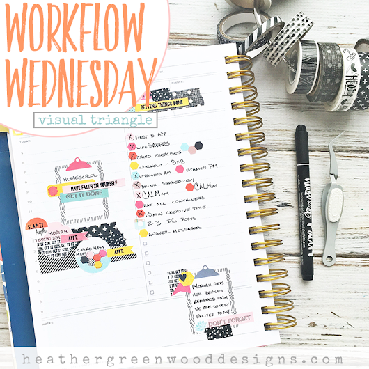 Workflow Wednesday: Planner Visual Triangle