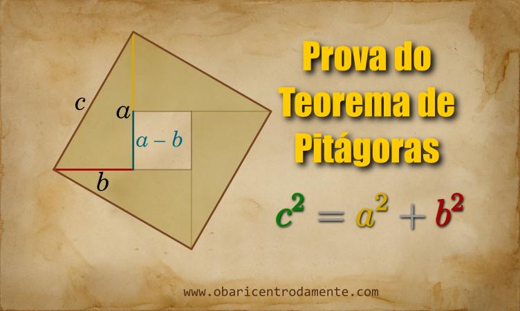 Prova do Teorema de Pitágoras a partir de um quadrado formado por 4 triângulos retângulos