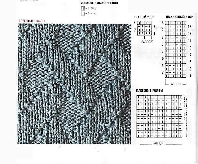 схемы и вязание для шарфа спицами узоры
