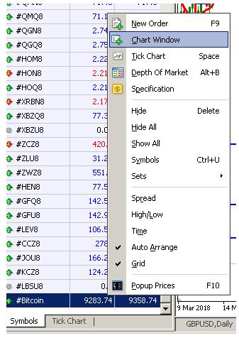 trading bitcoin dengan mt4