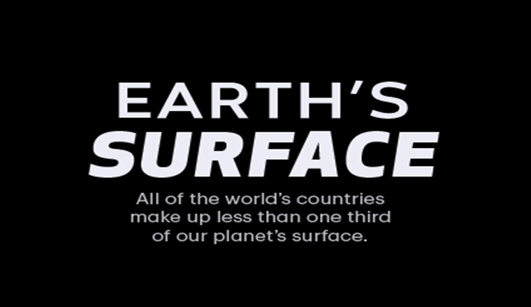 Visualizing Countries by Share of Earth's Surface #infographic