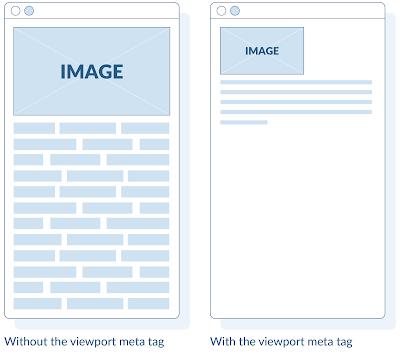 الوسم <head> | مكونات لغة HTML