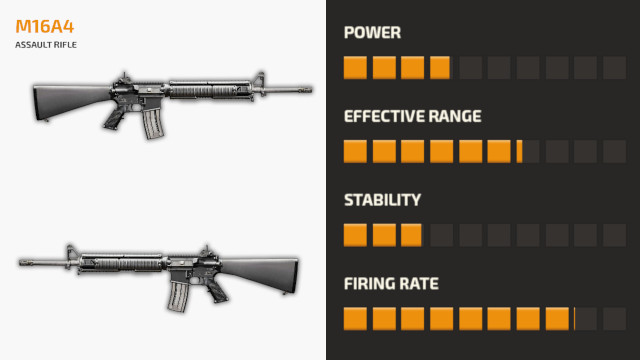 Senjata M16A4 PUBG