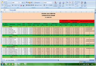 Pengertian Stock Opname, Tips Pelaksanaanan Dan Contoh Laporannya