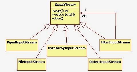 java 7 pdf to bytearray