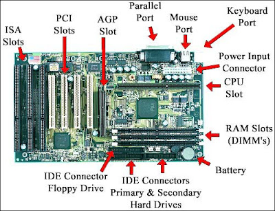 IP_Configured-Computer-Motherboard-Component-Label