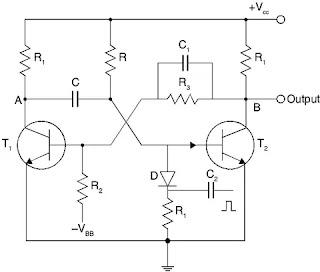 Circuit of monostable multivibrator