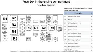 fuse box mobil spark