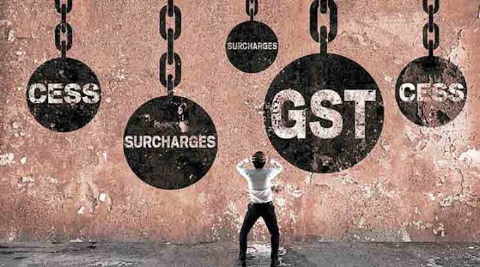 GST compensation Explained | Simplified note for UPSC / IAS/ KAS