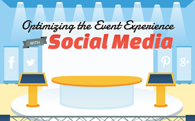 Using social media for events [infographic]