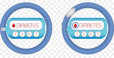 Diabetes Symptoms, Treatment, and Home Remedies