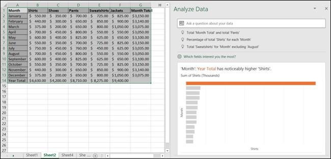 تحليل جزء مهام البيانات في Excel