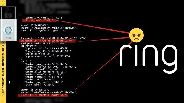 تطبيق Ring يشارك بيانات مستخدميه مع أطرف ثالثة