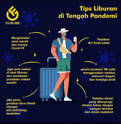 Tips Liburan ala Feeling Good Apparel