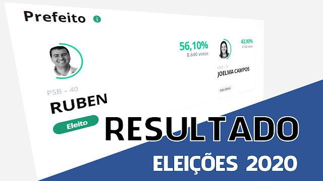RESULTADO DAS ELEIÇÕES 2020 NO MUNICÍPIO DE PANELAS-PE