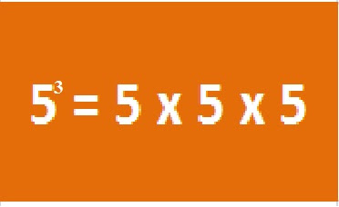6th Grade Math : How to Calculate the Rank of Three or Cubic Numbers