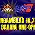 Pengambilan 18,702 Guru  DG41 KPM One-Off Bermula 7 Julai 2021