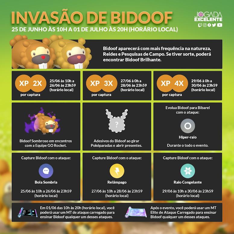 Pokémon GO Infográfico Invasão de Bidoof