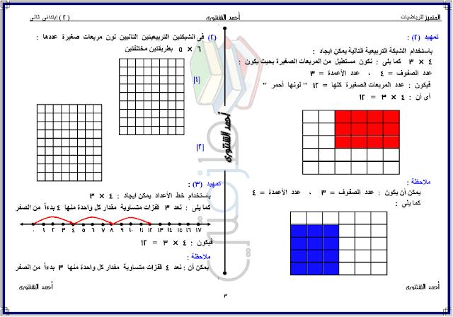 ملزمة رياضيات للصف الثاني الابتدائي