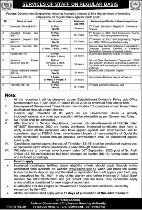 Federal Government Employees Housing Authority (FGEHA) Islamabad Jobs 2021 in Pakistan